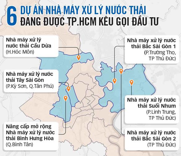 td-280421-6 du an nha may nuoc thai-tto