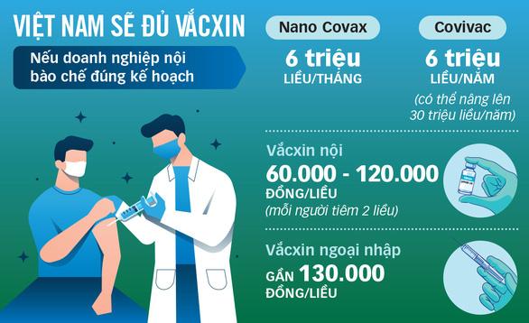 Việt Nam ráo riết tìm mua vắc xin COVID-19 - Ảnh 3.