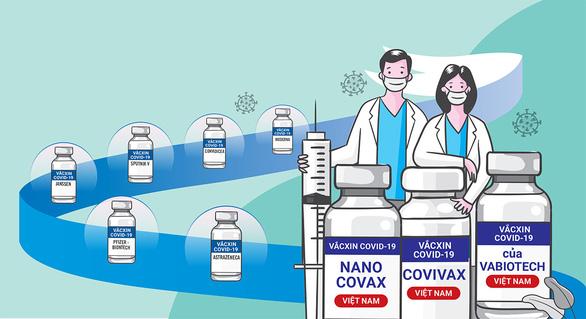 Việt Nam ráo riết tìm mua vắc xin COVID-19 - Ảnh 1.