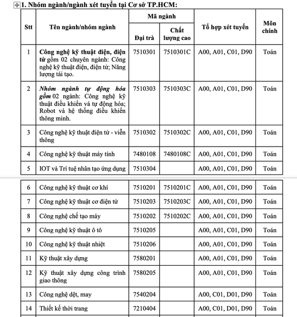 Trường ĐH Công nghiệp TP.HCM nhận hồ sơ đăng ký xét tuyển từ 12-4 - Ảnh 3.