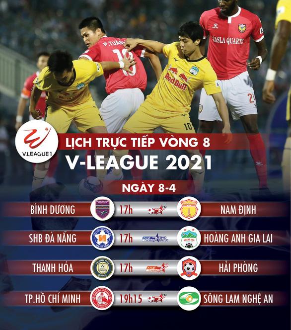 Lịch trực tiếp vòng 8 V-League: Đà Nẵng và HAGL tranh ngôi đầu - Ảnh 1.