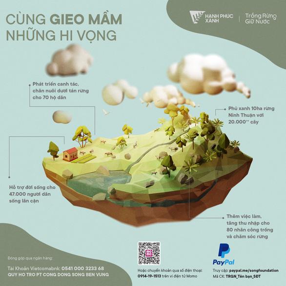 Rủ nhau gửi cây thanh thất đến Ninh Thuận để trồng rừng - giữ nước - Ảnh 1.