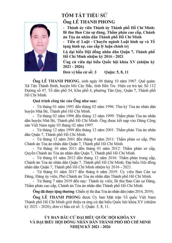 Danh sách 50 ứng cử viên ĐBQH khóa XV tại TP.HCM - Ảnh 23.