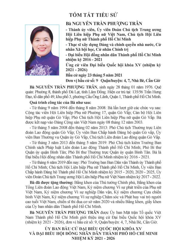 Danh sách 50 ứng cử viên ĐBQH khóa XV tại TP.HCM - Ảnh 87.