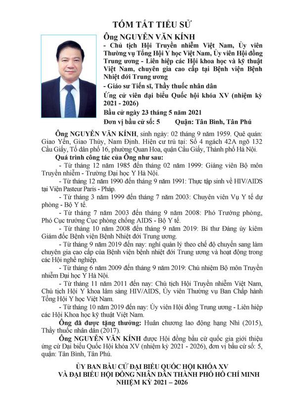 Danh sách 50 ứng cử viên ĐBQH khóa XV tại TP.HCM - Ảnh 49.