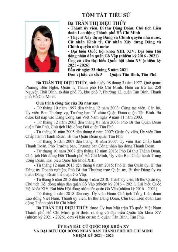 Danh sách 50 ứng cử viên ĐBQH khóa XV tại TP.HCM - Ảnh 45.