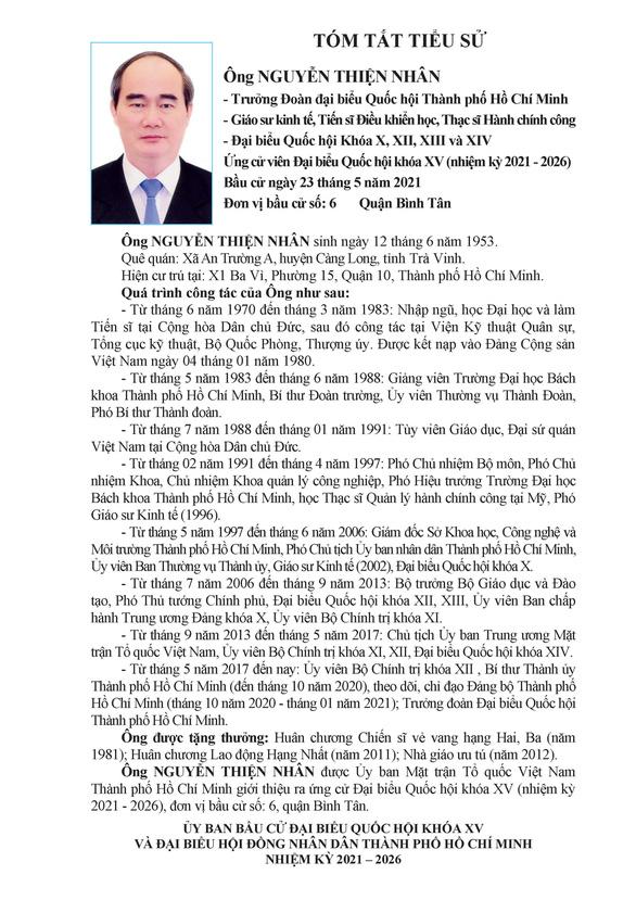 Danh sách 50 ứng cử viên ĐBQH khóa XV tại TP.HCM - Ảnh 55.