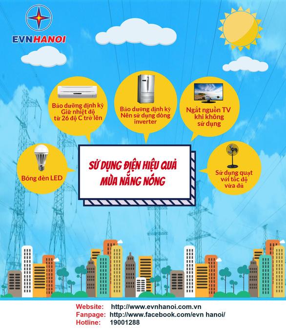 EVNHANOI: Vào mùa nắng tiêu thụ nhiều, làm sao để tiết kiệm điện? - Ảnh 3.