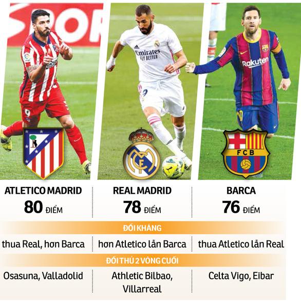 La Liga đến hồi kết - Ảnh 1.