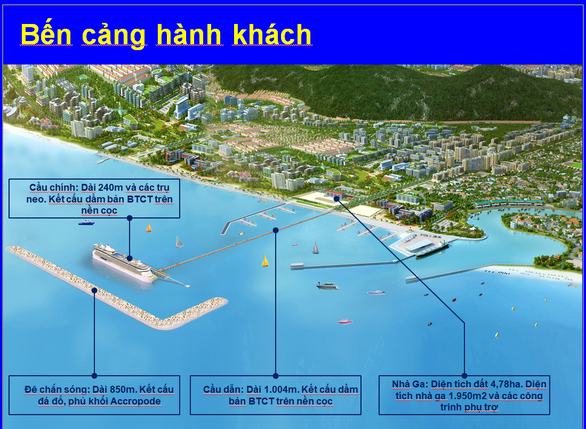 Cảng hành khách quốc tế tại Phú Quốc sẽ hoàn thành vào quý 3-2021 - Ảnh 2.