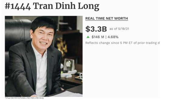 3 tỉ phú giàu nhất Việt Nam đang làm ăn ra sao? - Ảnh 3.
