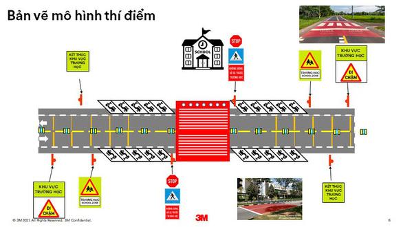 Mô hình Trường học an toàn lần đầu có mặt ở TP.HCM - Ảnh 3.