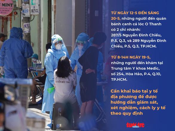 TP.HCM thông báo khẩn tìm người đến 2 quán bánh canh và Medic liên quan ca COVID-19 - Ảnh 2.