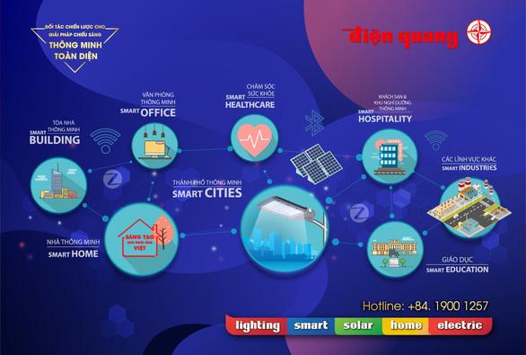 Điện Quang: Khách hàng là trọng tâm của giải pháp chiếu sáng thông minh - Ảnh 2.