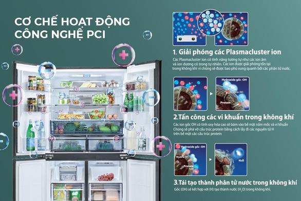 Sharp giới thiệu tủ lạnh tích hợp công nghệ hỗ trợ diệt khuẩn Plasmacluster Ion - Ảnh 3.