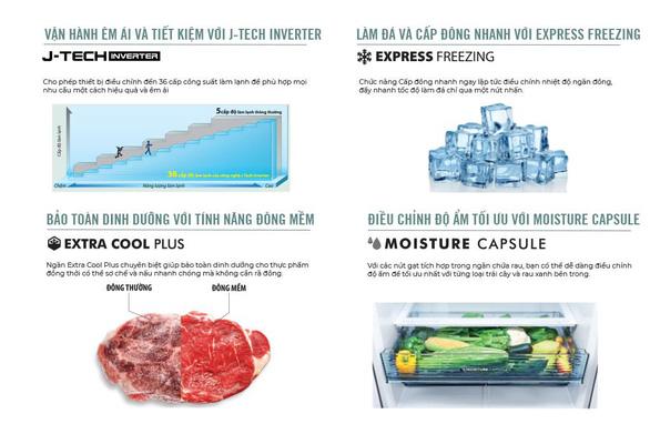 Sharp giới thiệu tủ lạnh tích hợp công nghệ hỗ trợ diệt khuẩn Plasmacluster Ion - Ảnh 4.