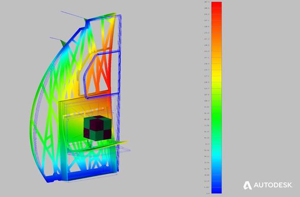 EVNGENCO 2 nghiên cứu triển khai số hóa 3D thiết bị nhà máy điện - Ảnh 2.