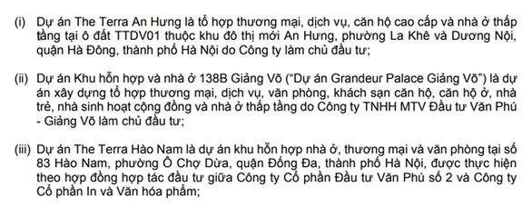 Lãi sau thuế của Văn Phú - Invest tăng 2,7 lần - Ảnh 2.