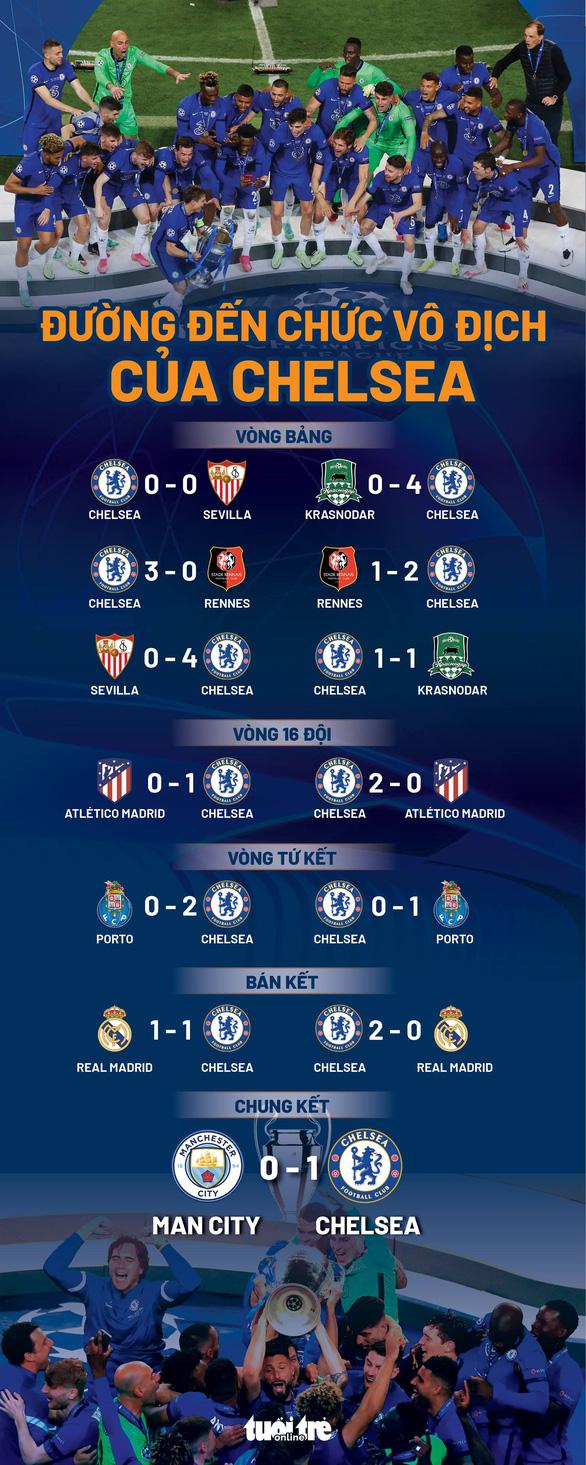 Chelsea - nhà vô địch được kiến tạo trong 4 tháng - Ảnh 4.