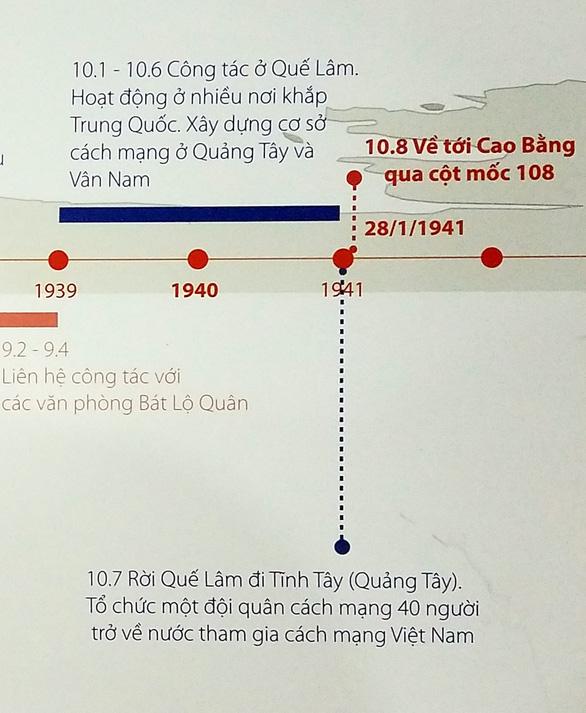 Phát hành bản đồ hành trình 30 năm tìm đường cứu nước của Bác Hồ - Ảnh 2.