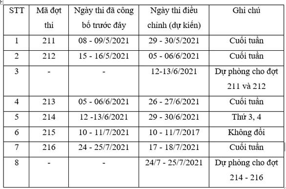 ĐH Quốc gia Hà Nội lùi ngày thi đánh giá năng lực vì COVID-19 - Ảnh 2.