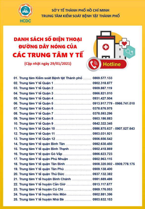 TP.HCM tìm khẩn người đến một chi nhánh ngân hàng ở Tân Bình - Ảnh 2.