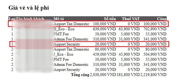 Hủy vé bay, các khoản phí sân bay, phí an ninh vào túi ai? - Ảnh 2.