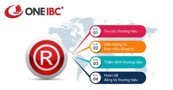 Có nên đăng ký thương hiệu ở nước ngoài khi bắt đầu kinh doanh tại Singapore? - Ảnh 3.