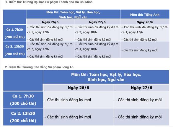 ĐH Sư phạm TP.HCM dời lịch thi đánh giá năng lực - Ảnh 2.