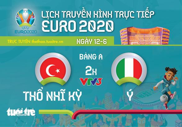 Lịch trực tiếp trận khai mạc Euro 2020: Thổ Nhĩ Kỳ - Ý - Ảnh 1.