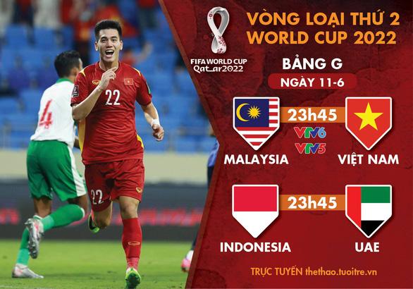 Lịch trực tiếp vòng loại World Cup 2022: Malaysia - Việt Nam, Indonesia - UAE - Ảnh 1.