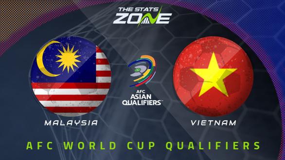 Chuyên gia châu Á dự đoán: Việt Nam thắng 2-0 hoặc 2-1 - Ảnh 1.