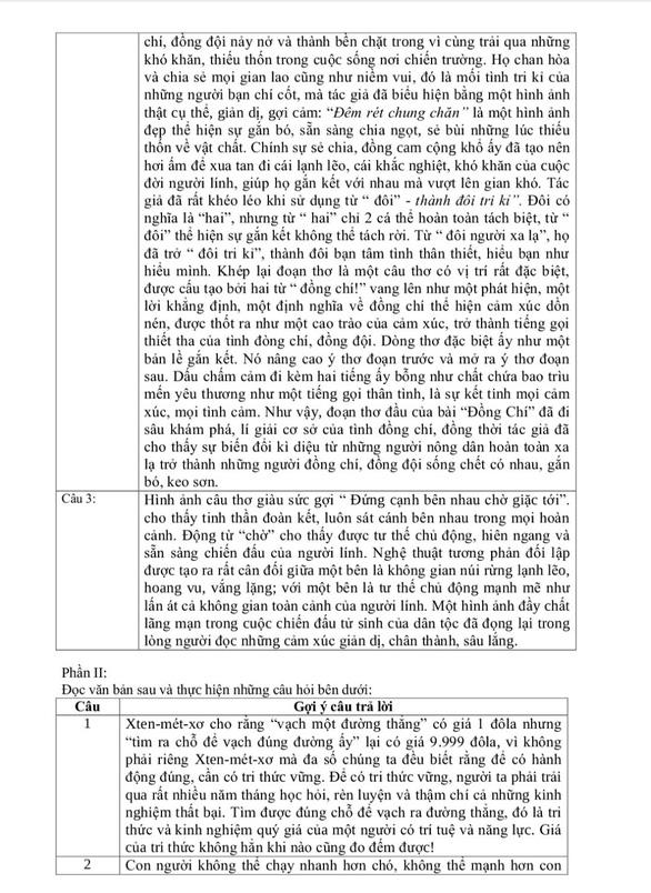 Gợi ý giải đề môn văn thi tuyển sinh lớp 10 Hà Nội - Ảnh 4.