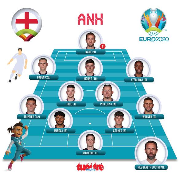 Tuyển Anh giành 3 điểm trước Croatia - Ảnh 4.