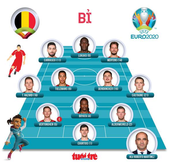 Lukaku lập cú đúp, Bỉ đá bại Nga 3-0 - Ảnh 4.