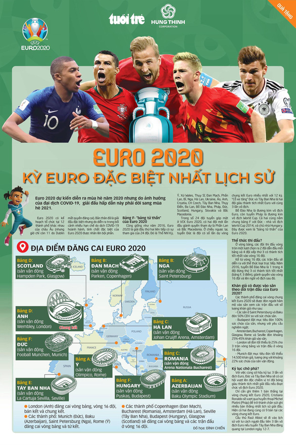 Báo Tuổi Trẻ tặng bạn đọc lịch thi đấu Euro 2020 - Ảnh 2.