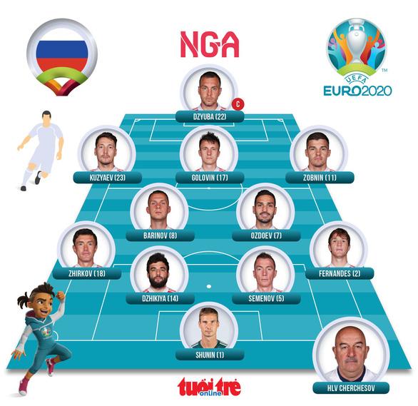 Lukaku lập cú đúp, Bỉ đá bại Nga 3-0 - Ảnh 5.
