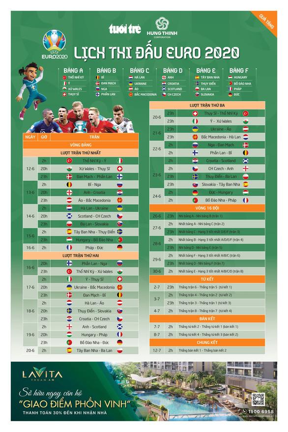 Báo Tuổi Trẻ tặng bạn đọc lịch thi đấu Euro 2020 - Ảnh 1.