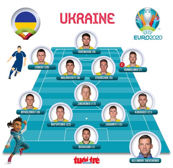 Hà Lan thắng trận cầu nghẹt thở trước Ukraine - Ảnh 5.