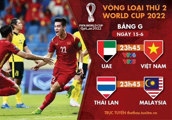 Lịch trực tiếp vòng loại World Cup 2022: Việt Nam - UAE - Ảnh 1.