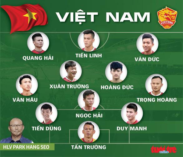 Chín phút bùng nổ, Việt Nam tự tin bước vào vòng loại thứ ba - Ảnh 3.