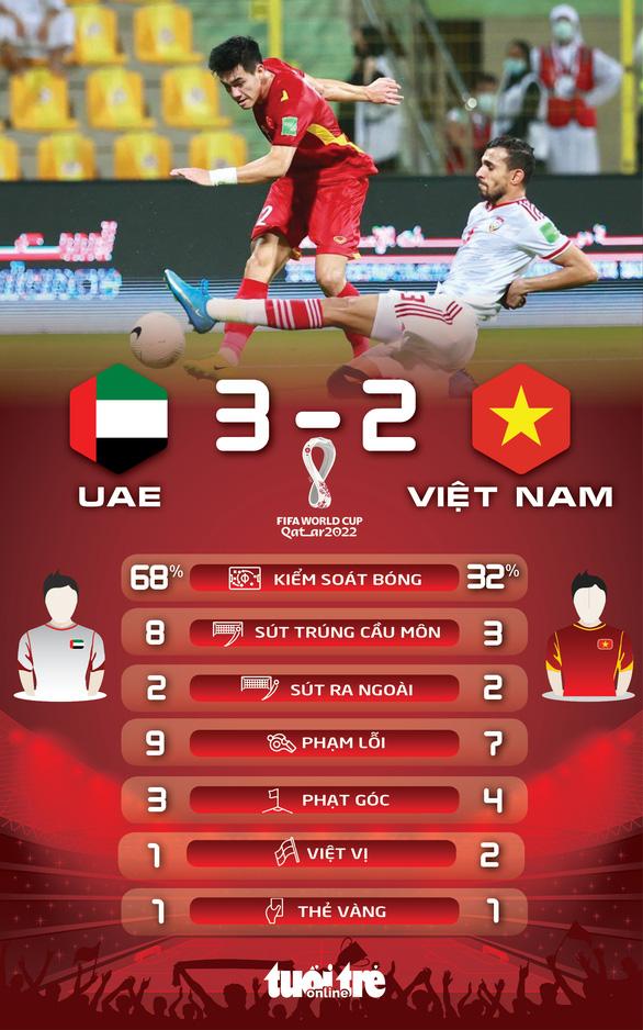Chín phút bùng nổ, Việt Nam tự tin bước vào vòng loại thứ ba - Ảnh 2.