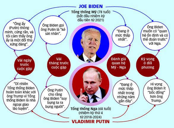 Lằn ranh đỏ nào cho quan hệ Nga - Mỹ? - Ảnh 1.