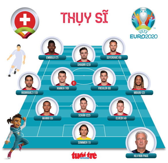 Tuyển Ý giành vé đầu tiên vào vòng 16 đội - Ảnh 4.