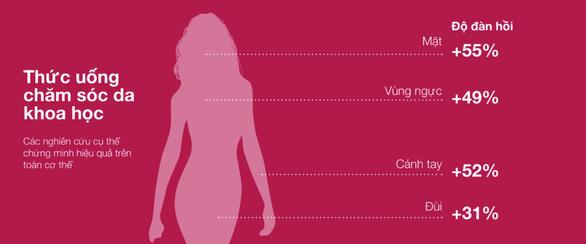 ELASTEN® Việt Nam - Khám phá hiệu quả trẻ hóa làn da theo chuẩn Đức - Ảnh 2.