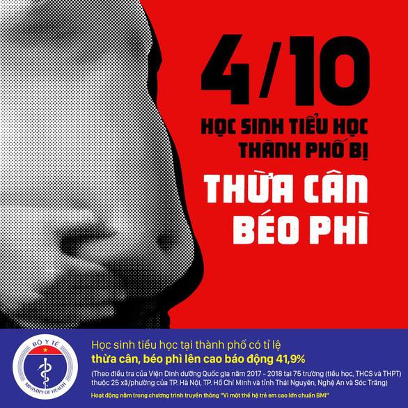 Tránh nguy cơ mắc bệnh mãn tính từ việc dự phòng thừa cân, béo phì cho trẻ - Ảnh 1.