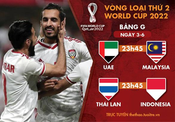 Lịch thi đấu vòng loại World Cup 2022: UAE - Malaysia, Thái Lan - Indonesia - Ảnh 1.