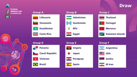 Tuyển futsal Việt Nam nằm cùng bảng với Brazil tại World Cup - Ảnh 1.