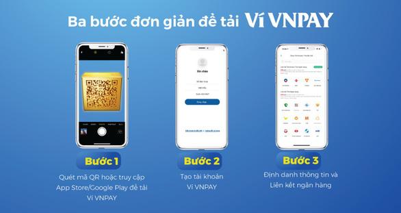 Mở ví VNPAY nhận ngay cơ hội trúng 5 lượng vàng 9999 - Ảnh 2.