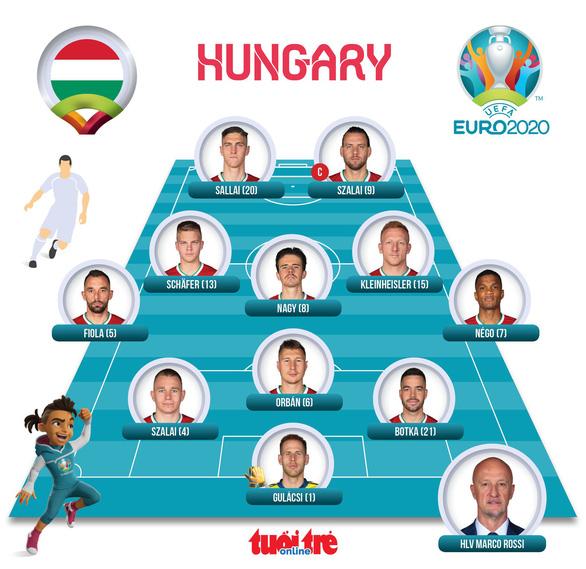 Pháp, Đức và Bồ Đào Nha đi tiếp ở bảng F - Ảnh 5.